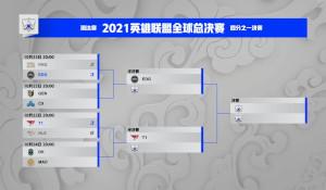 《LOL》S11淘汰賽戰報 突破隊史,EDG3:2晉級四強