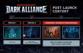 《龙与地下城:黑暗联盟》免费DLC曝光 幽灵和巨魔
