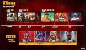 """《孤岛惊魂6》季票后续更新介绍 新玩法""""死后重生"""""""