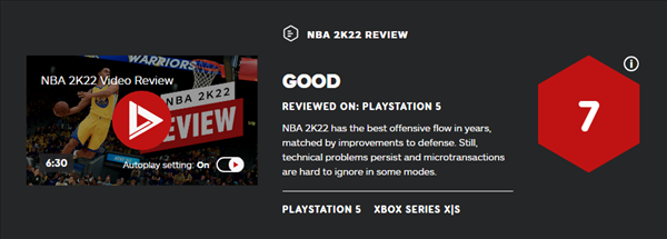 PS5版《NBA 2K22》IGN 7分 近年最好的进攻流畅度
